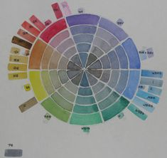 Color wheel pigments by Charlotte Mertz
