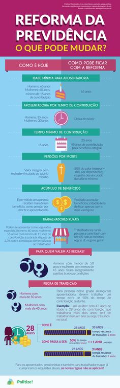 reforma-previdencia-infografico