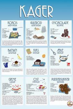 Se vores mange plakater til køkkenet - også fra Husmoderen.dk Her en sjov plakat med opskrifter på 9 forskellige kager - en perfekt køkken plakat.
