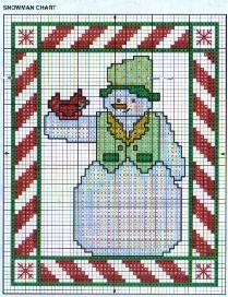 free crochet snowman graph pattern