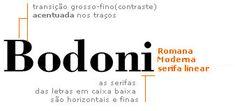 http://chocoladesign.com/que-fonte-usar-fontes-aconselhaveis-em-tipos-de-impressos