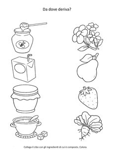 Teacher Linda: Nutrition: Why do we eat some tea … – Kids Small Drawings, Cartoon Kids, Baby Feeding, Science And Technology, Nutrition, Education, Pinocchio, Homeschooling, Everything