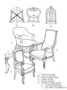 Histoire du meuble : style Restauration De 1830 à 1848 | Ameublement.com