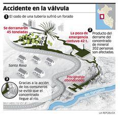 Accidente en la válvula de minera y contaminación de comunidad, en Áncash.
