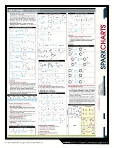 Organic Chemistry II D. Chemistry A Level, Physical Chemistry, Chemistry Notes, Chemistry Lessons, Science Chemistry, Organic Chemistry, Nursing Tips, Nursing Notes, Chemical Science