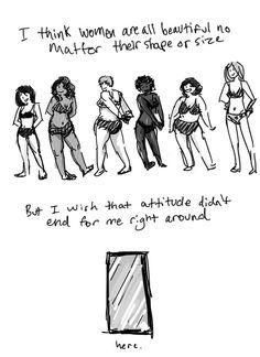 Moda per principianti: Forme del corpo