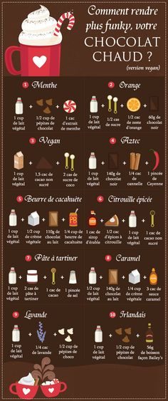 [Noël] 10 façons de se faire un chocolat chaud vegan ♡ Sweet Recipes, Vegan Recipes, Snack Recipes, Cooking Recipes, Chocolate Caliente, Diy Food, Chocolate Recipes, Cooking Time, Chocolates