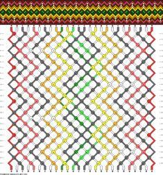 Aprender a leer patrones :3 - Taringa!