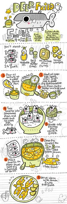 This week's Recipe Comic comes from Chris Eliopoulos, a cartoonist and illustrator who lives just outside Chicago; here, he shares a recipe for that quintessential Midwestern snack: fried smelt.