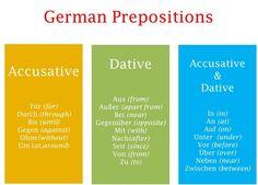 the-language-journey:   Nützlich! - an aspiring hyperpolyglot