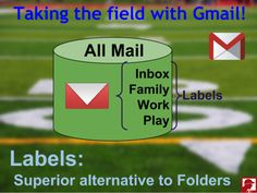 Taking the field with Gmail #2: Hit Labels Hard!