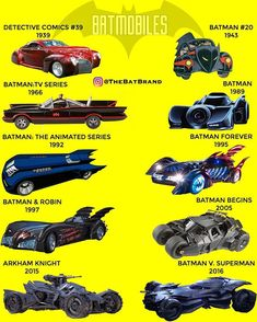 Batmobile Through The Years