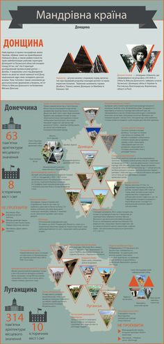 Мандрівна країна. Донщина. Інфографіка - Україна Incognita