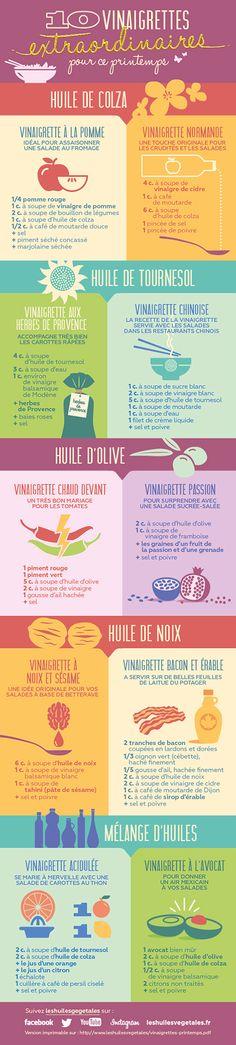 10 vinaigrettes pour ce printemps #astuces #cuisine