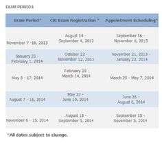 Important Event Planning Certification Dates for 2014