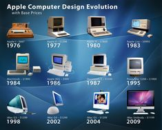 Apple Computer Design Evolution with prices per year. Computer Technology, Computer Programming, Computer Science, Energy Technology, Business Technology, Technology Gadgets, Technology Apple, Medical Technology, Digital Technology