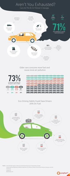 Aren't You Exhausted? [INFOGRAPHIC]
