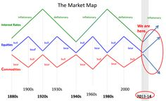 Is a Long-Term Secular Bull Market in Stocks Possible? Map, Marketing, Model, Location Map, Scale Model, Maps, Models, Template