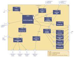 27 best software development atm uml diagrams images on pinterest rh pinterest com