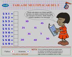 Juegos para aprender la tabla de multiplicar - Educación 3.0 Apps, Learning, Words, Ideas, Home, Learning Multiplication Tables, Board Games, Reading, Activities