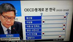 박근혜 정부   민낯이다 한심하다 OECD1위는  2개  자살률  노인빈곤율 . 이게뭐냐???