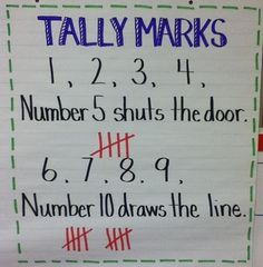 Tally Marks Poem-- OMG! LOVE, LOVE, LOVE!!
