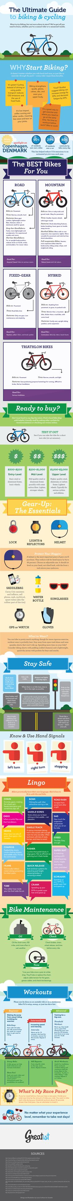 Ultimate Guide to Biking and Cycling [INFOGRAPHIC] Here's what you need to know about biking and cycling.Here's what you need to know about biking and cycling. Cardio Yoga, Fitness Tips, Fitness Motivation, Health Fitness, Cycling Motivation, Michelle Lewin, Weight Lifting, Weight Loss, Cycling Tips