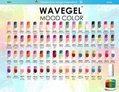 Wavegel / Wave Gel mood color gel nail polish chart