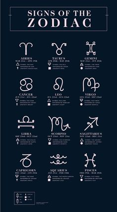Cute Tattoos For Women With Meaning Alchemy Symbols, Magic Symbols, Ancient Symbols, Finger Tattoos, Body Art Tattoos, Small Tattoos, Tatoos, Sleeve Tattoos, Zodiac Symbols