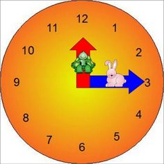 Cute tip for teaching time