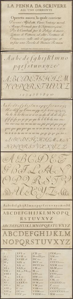 pages from 'The Writing Pen..', which was designed by Felice Polanzani and published in Rome in 1768 by P&G Samonati. This copybook consists of a title page and nineteen engraved plates featuring alphabets and writing samples reflecting contemporary business and letter styles. It may have been aimed at clerks and office worker-types of the day, who could practice their handwriting using the commercial letter and fine cursive samples as models. - Click the pin to see more!