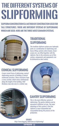 Slipforming is a method of construction that is used to build tall structures. Different types of systems are used to make different structures. Slipforming allows for a continuous pour of concrete that create structures without joins or flaws.