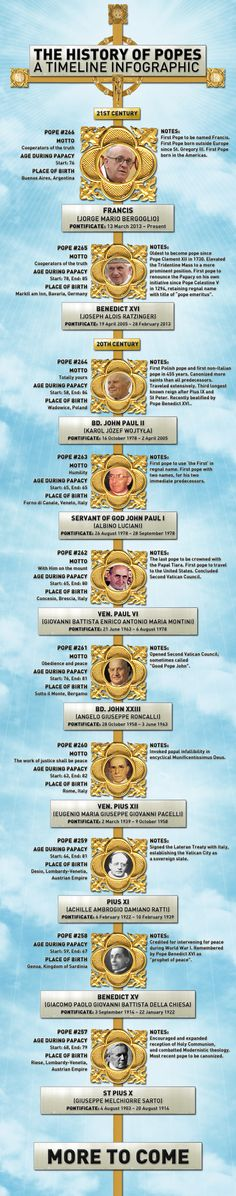 History of Popes  we need a catchy song to memorize at least the popes since Vatican 2. I know that mom is out there!!!