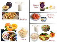 dieta india de 1600 kcal para la diabetes