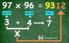 This #math #trick can not only save you time in real life, it can impress your friends and colleagues too.
