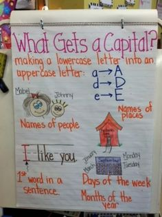 capital anchor chart by janelle