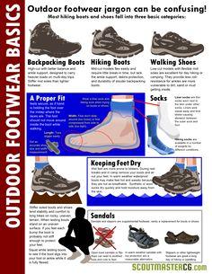 Outdoor Footwear 101 Infographic