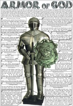Armor of GOD. Nice tool to draw application from symbolic armor to real life stuggles. FYI - I didn't check out the web site but as far as I can tlell all the references on this picture are from scripture and use properly. Bible Study Notebook, Scripture Study, Bible Prayers, Bible Scriptures, Jesus Reyes, Christian Warrior, Christian Posters, Armor Of God, Spiritual Warfare