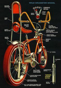 """Muscle - Bike, USA 1969. Der US-Fahrradhersteller Schwinn baute ab den 60er Jahren mit dem """"Sting-Ray"""" Fahrräder im Chopper-Stil."""