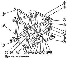 28 furthermore Build a catapult in addition 379428337335105833 also 41095415323817823 likewise Page2. on medieval trebuchet drawings