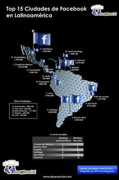 Las 15 ciudades de Latinoamérica que más usan FaceBook