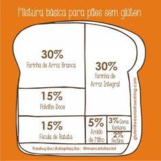 """Que tal aprender a fazer um pão sem glúten com as proporções corretas de farinhas? Confira essa dica do """"padeiro gluten free"""" Marcelo Facini! No nosso blog você encontra diversas Receitas sem Glúten. ➡ Acesse: https://www.emporioecco.com.br/blog/receitas-sem-gluten/"""