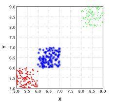 Machine Learning for Developers by Mike de Waard