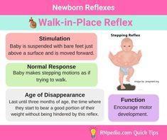 Newborn Nursing, Child Nursing, Ob Nursing, Nursing Tips, Nursing Students, Medical Students, Study Nursing, Neonatal Nursing, Maternity Nursing