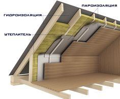 Подкровельные пленки! В наличии! Большой ассортимент! Выгодные цены! http://basiss.com.ua/catalog_prod.php?k=690