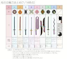 All Pillars sword Manga Anime, Otaku Anime, Anime Chibi, Anime Art, Anime Eyes, Anime Angel, Anime Demon, Katana, Slayer Meme