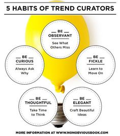 "5 Habits of Trend Curators - excerpted from the book ""Not Obvious"" by Rohit Barghava Source: https://www.linkedin.com/pulse/5-curation-habits-can-change-your-career-rohit-bhargava"