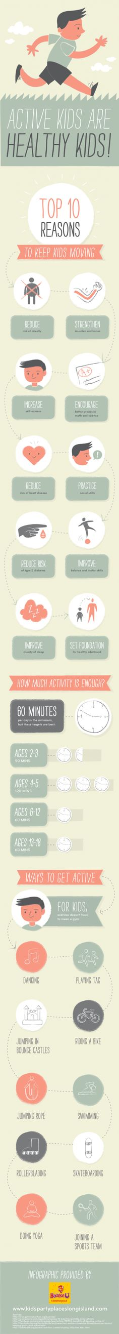 Active Kids Are Healthy Kids! Infographic health coping skills health ideas health posters health promotion health tips Pe Activities, Physical Activities, Outdoor Activities, Facts For Kids, Quotes For Kids, Fun Facts, Coping Skills, Life Skills, Pe Games Elementary