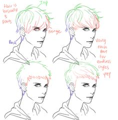 How to draw different bangs and hairstyles on a boy - hair tutorial - Drawing Reference Character Design Cartoon, Character Design References, Hair Reference, Drawing Reference, Anatomy Reference, Drawing Techniques, Drawing Tips, Animation, Tutorial Draw
