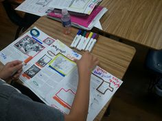 The Middle School Mouth: tips and ideas for upper elementary/middle school students